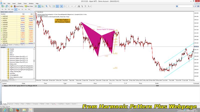 Forex harmonic pattern software